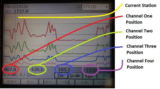 EM61-MK2A Chart Position