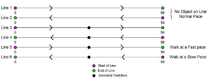 EM61 Quality Control - EM61 Six Line Test