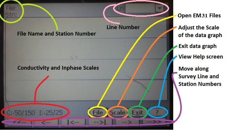 EM31-MK2 View Files Survey Display