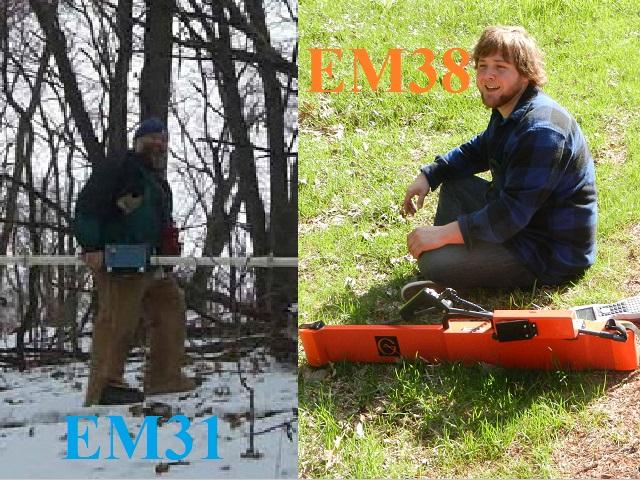 EM31 vs EM38