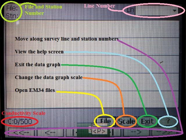 EM34 View Files Survey Display
